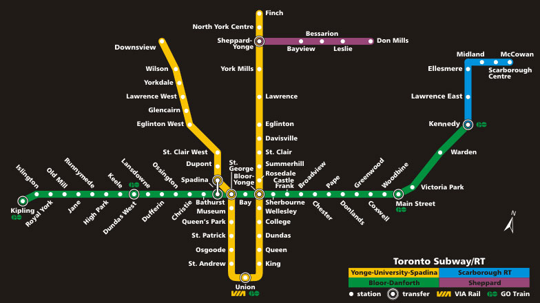 how to get to yorkdale mall via ttc